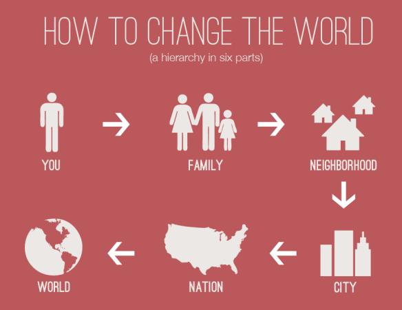 ctw-infographic-web